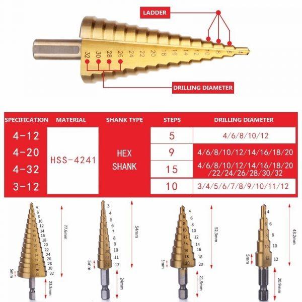 3pc Step Drill Bit Set metric 4 - 12 / 20 / 32mm 1 / 4 titanium coated metal hex core drill bits