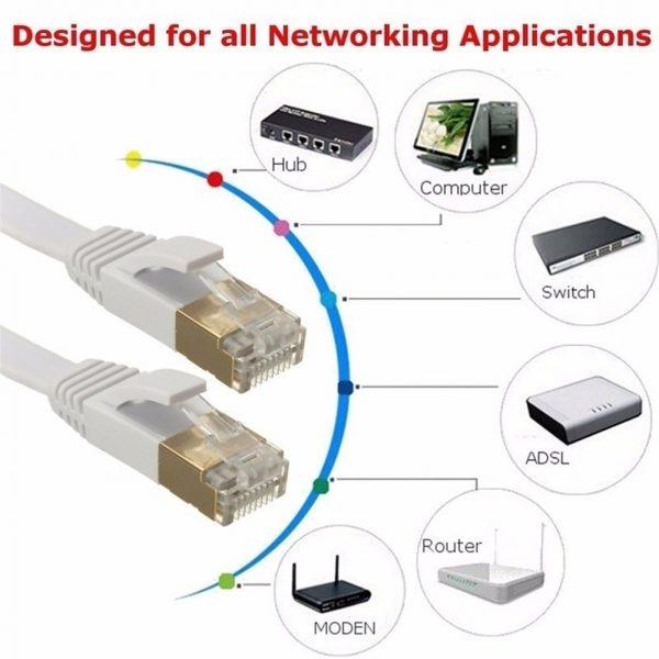 CAT6 Flat UTP Ethernet Network Cable RJ45 2m 3m 5m 10m 15m 20m LAN Patch Cable